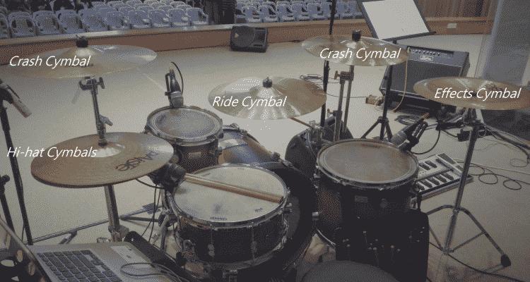 Cymbal Sets 1